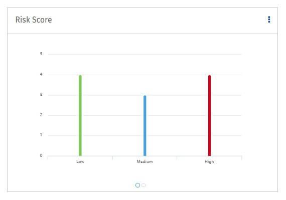 Dashboard-RiskScore-Comparison