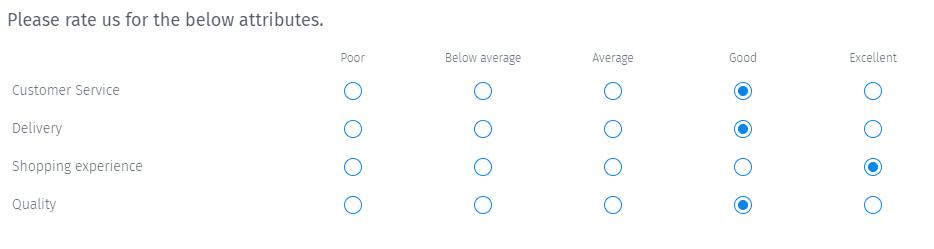 Survey Questions - Matrix Table