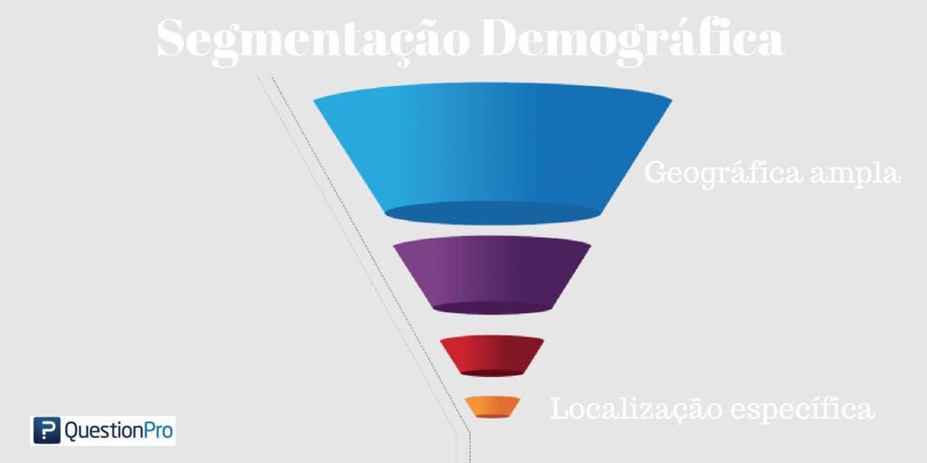 Segmentacao-demografica-min