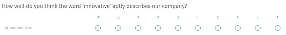 Survey Questions - Staple Scale
