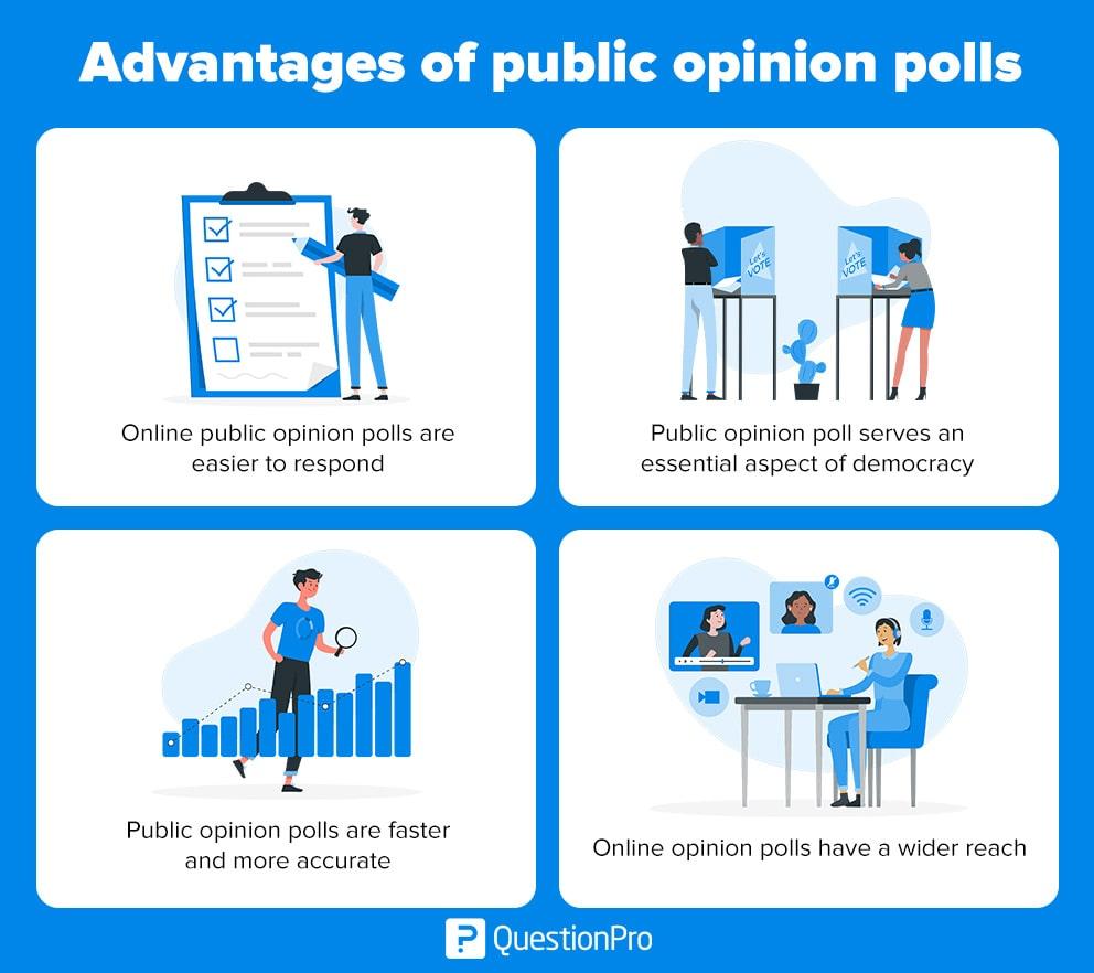 advantages-of-opinion-polls-min