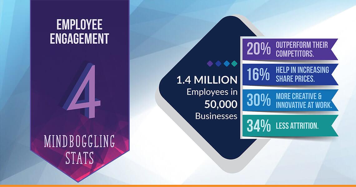 employee-engagement-survey-new