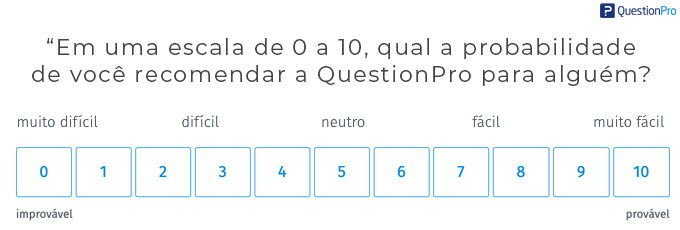 pergunta nps