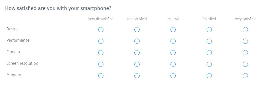When to use Survey