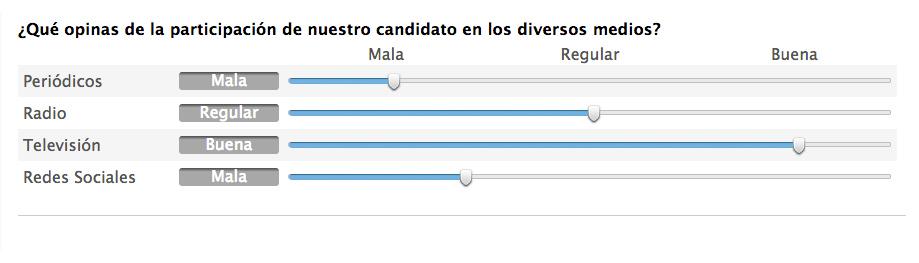 Tipos de Preguntas para Encuestas Electorales