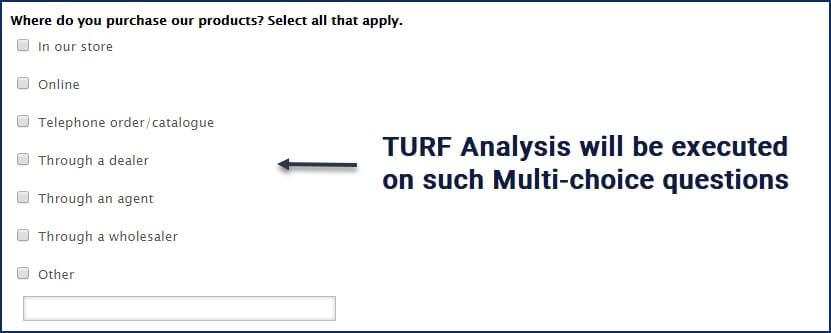 Turf Analysis on MCQs